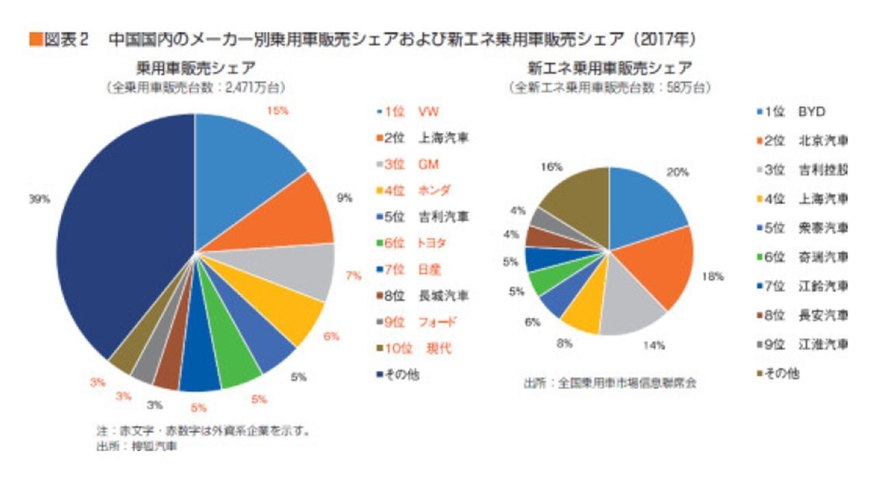 自動車中国シェア.jpg